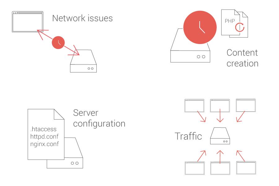 خطوات لتحسين سرعة الموقع