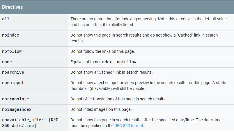 سيو المدونة خطوات ضبط إعدادات البحث
