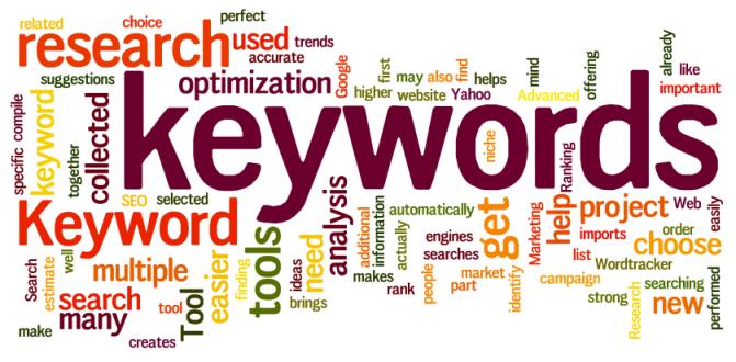 خطوات تحليل الكلمات المفتاحية